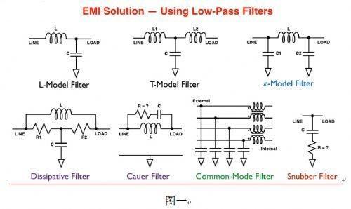 可携式产品电磁干扰滤波解决方案