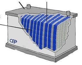 超级电容可以为电动车供电吗?有哪些技术挑战?