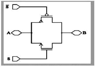 基于电荷泵改进型CMOS模拟开关电路