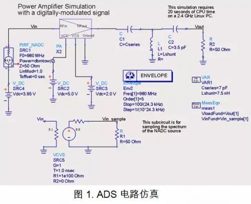浅谈PCB电磁场求解方法及仿真软件