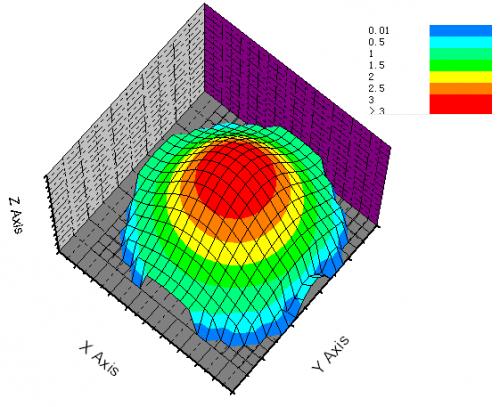 一种新颖的中心开孔单脉冲毫米波缝隙阵列天线的设计