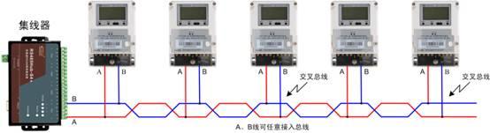 接错线的智能电能表还能通讯吗?-模拟/电源-与非网
