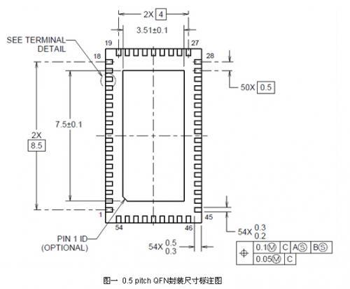 小间距QFN封装PCB设计串扰抑制分析