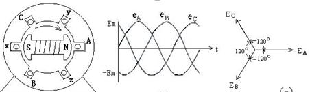 三孔插座难道是三相电?