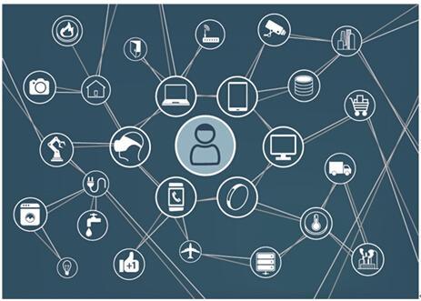 小传感器节点在物联网领域中的大应用