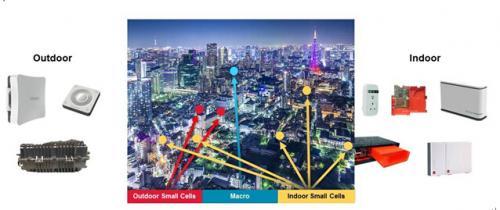 博通-小蜂窝基站在LTE网络中的大作用