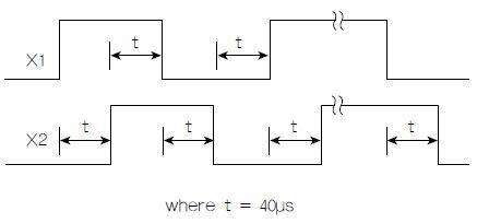 一个光学鼠标传感器,就可以轻松实现精密旋转(或线性)测量