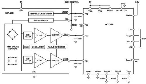 最完整的磁阻角度和线性位置测量系统解决方案,提供硬件选型、软件仿真和测试结果