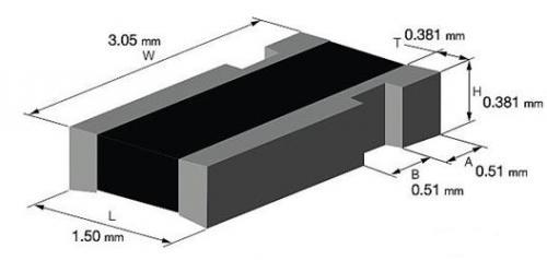 电池供电设备电流监控的三个要点——你真的做对了吗?