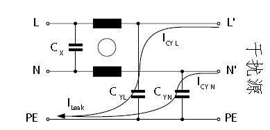 漏电流的客观分析:最佳衰减效果和最小漏电流之间如何权衡?