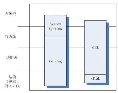 网站物理逻辑结构图