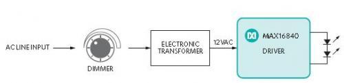 以旧换新,怎样轻松改造LED驱动器