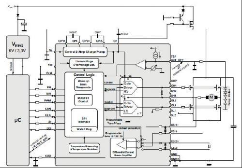 :一个灵活的汽车直流电机电桥驱动器-控制器
