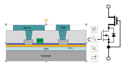 安森美半导体gan晶体管——追求更快,更智能和更高能效