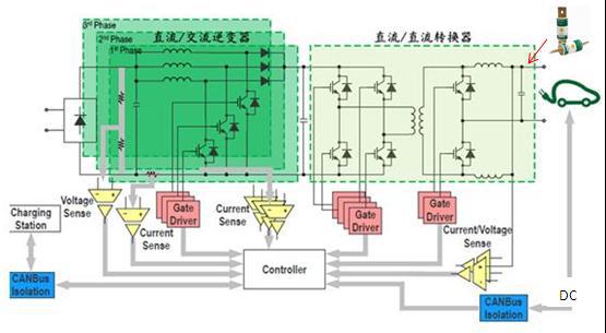 充电桩的功能类似于加油站里面的加油机,可以固定在地面或墙壁,安装于公共建筑(公共楼宇、商场、公共 停车场等场合)和居民小区停车场或充电站内,根据不同的电压等级为各种型号的电动汽车充电。充电桩的输入端与交流电网直接连接。输出端有交流和直流之分, 都装有充电插头为电动汽车充电。  图1:直流充电桩拓扑图 充 电桩的设计必须考虑安全可靠,因此在输入端、输出端和通讯接口上必须使用安全可靠的保护器件进行过流过压保护。这里为大家推荐一款保险丝行业领导者 Littelfuse的大电压大电流保险丝SPFJ160,该型号是