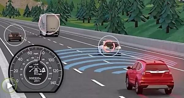 定速巡航 顾名思义,定速巡航是汽车以一定的速度巡航,不需要驾驶员进行操作(踩油门),巡航需要一定的速度才能进入(这个可以标定,比如有些车车速大于50才能进入)。进入巡航会有一个初始速度(比如50kmh),且速度可以通过按钮进行调节(加,减,快加,快减),巡航的退出也有一系列的条件,比如踩刹车时就会退出巡航,汽车本身状态不合适(有部件出问题)也会退出巡航。    定速巡航相对来说比较简单(其实逻辑挺复杂),只是没有复杂的传感器,处理器等等。    定速巡航只适用于路况较好的情况下,比如高速,车少路况。