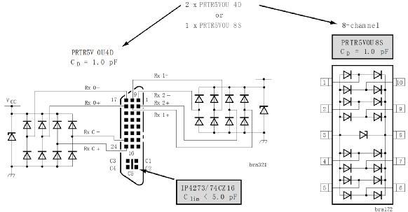 hdmi接口保护电路中的应用