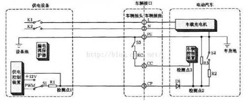 汽车电子 技术方案  正文     该测试项目针对交流充电桩的部分为cp