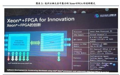 英特尔相中的FPGA技术,将成为物联网/大数据时代