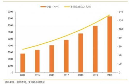 解读国内自动驾驶传感器市场,哪些企业有望拼出个未来?