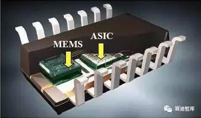 高端MEMS传感器依赖进口怎么办?三招打破困局