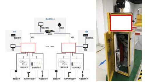 智能停車場系統設計方案-汽車電子-與非網