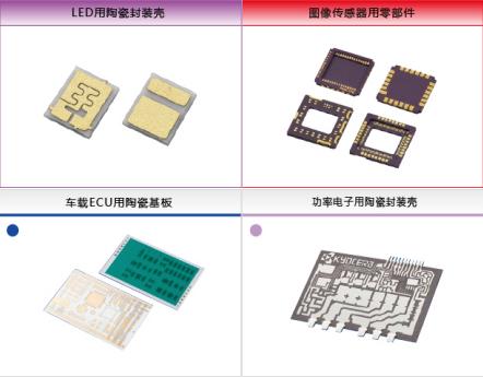 从京瓷看陶瓷电路板的未来
