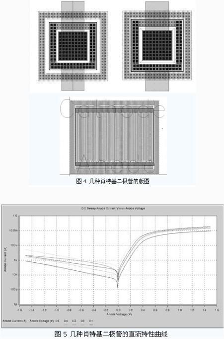 18um cmos 工艺下设计的几种肖特基二极管的版图.