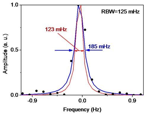 超稳激光视频专利展示,与不同激光有何普通?拳v激光神详情图片