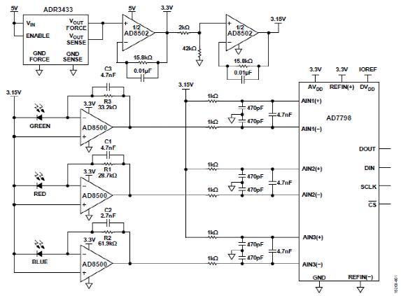 设计,并与arduino兼容平台板eval- adicup360对接,便于快速开发原型.