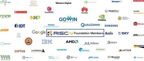 每日新资讯-高云半导体宣布加入RISC-V基金会risc-v单片机中文社区(1)