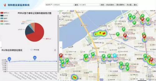 共享单车运营商偷偷投放怎么办?杭州城管这招绝了