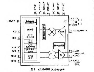 基于nrf24l01的无线通信系统设计