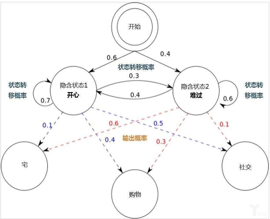 联想网络同传安装步骤