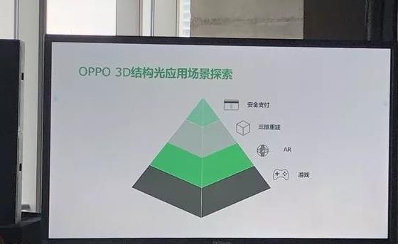 相比传统的2d面部识别,oppo的3d结构光技术可更好的应用于安全支付