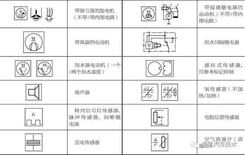 宝马车系汽车电路符号遵循欧洲车系标准规定,但