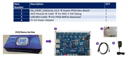 国外芯片技术交流-高云半导体参加RISC-V论坛携手晶心科技提升RISC-V FPGA设计risc-v单片机中文社区(2)