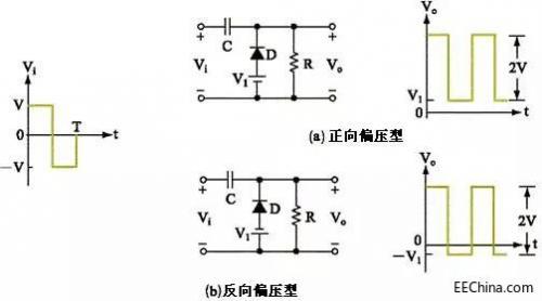 二极管钳位电路的原理和判断输出波形的简易方法