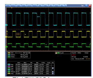 pwm变频电路图
