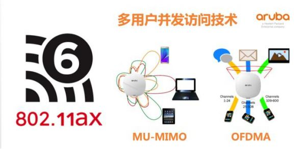 5G来了之后<a href='/article/tag/Wi-Fi' target='_blank' style='cursor:pointer;color:#D05C38;text-decoration:underline;'>Wi-Fi</a>要消亡?