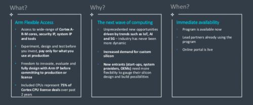 国外芯片技术交流-ARM可以通过许可业务更加创意十足risc-v单片机中文社区(1)