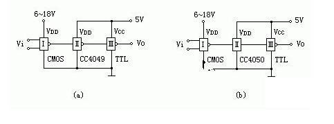在附图1中,门ii起接口电路的作用,是cmos集成电路缓冲/电平变换器,起