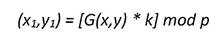 物联网设备加密算法类型及其作用4