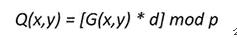 物联网设备加密算法类型及其作用3