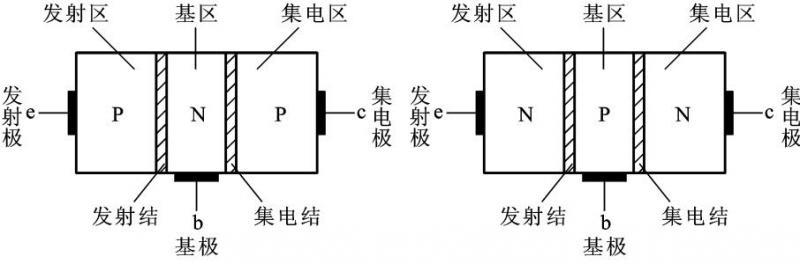 晶体三极管参数