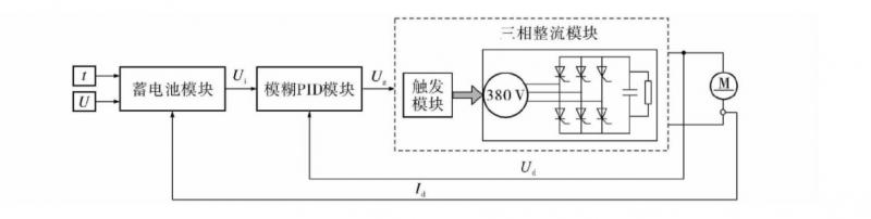 蓄电池特性模拟电源原理