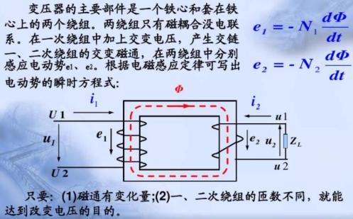 s11 变压器的工作原理