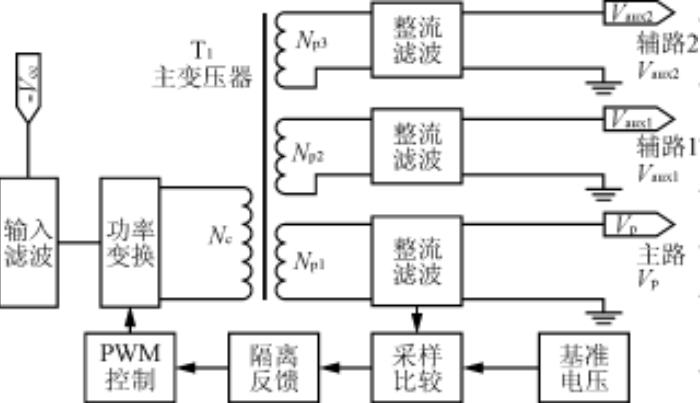 多路输出开关电源工作原理
