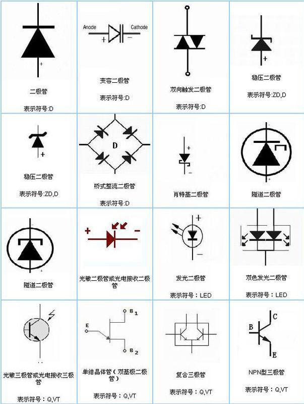 整流二极管符号