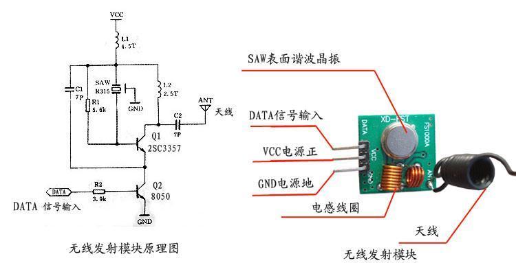电磁波的产生原理_电磁波产生原理图解